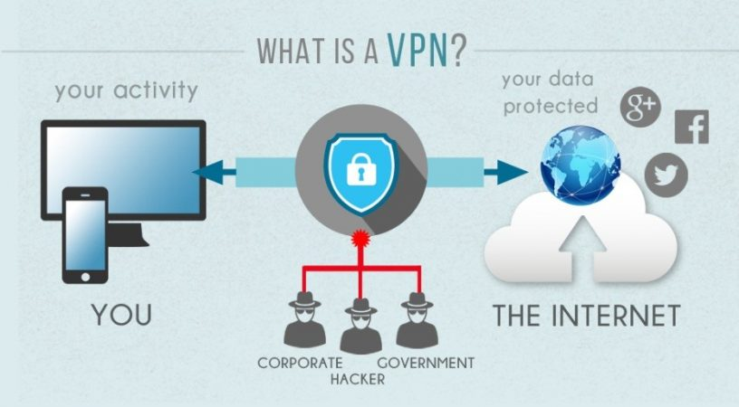 what-is-a-good-vpn